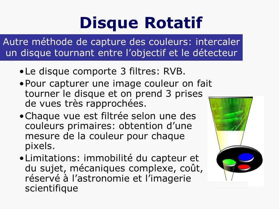 Disque Rotatif Le disque comporte 3 filtres: RVB. Pour capturer une image couleur on fait tourner le disque et on prend 3 prises de vues très rapproch