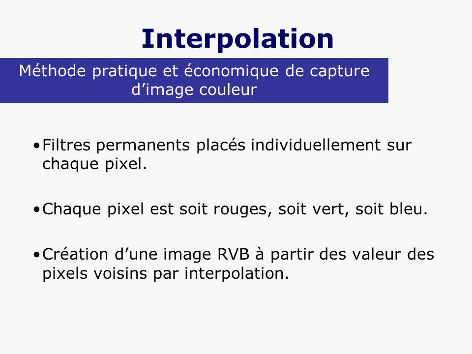 Interpolation Filtres permanents placés individuellement sur chaque pixel. Chaque pixel est soit rouges, soit vert, soit bleu. Création dune image RVB
