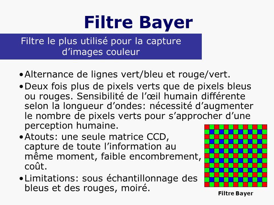Filtre Bayer Alternance de lignes vert/bleu et rouge/vert. Deux fois plus de pixels verts que de pixels bleus ou rouges. Sensibilité de lœil humain di