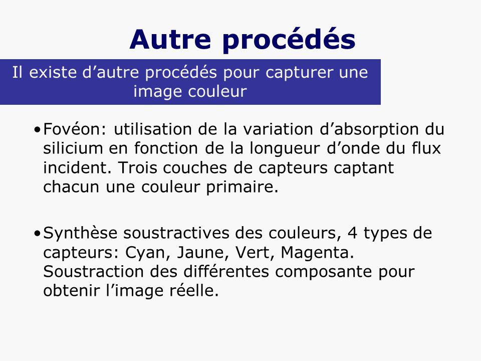 Autre procédés Fovéon: utilisation de la variation dabsorption du silicium en fonction de la longueur donde du flux incident. Trois couches de capteur