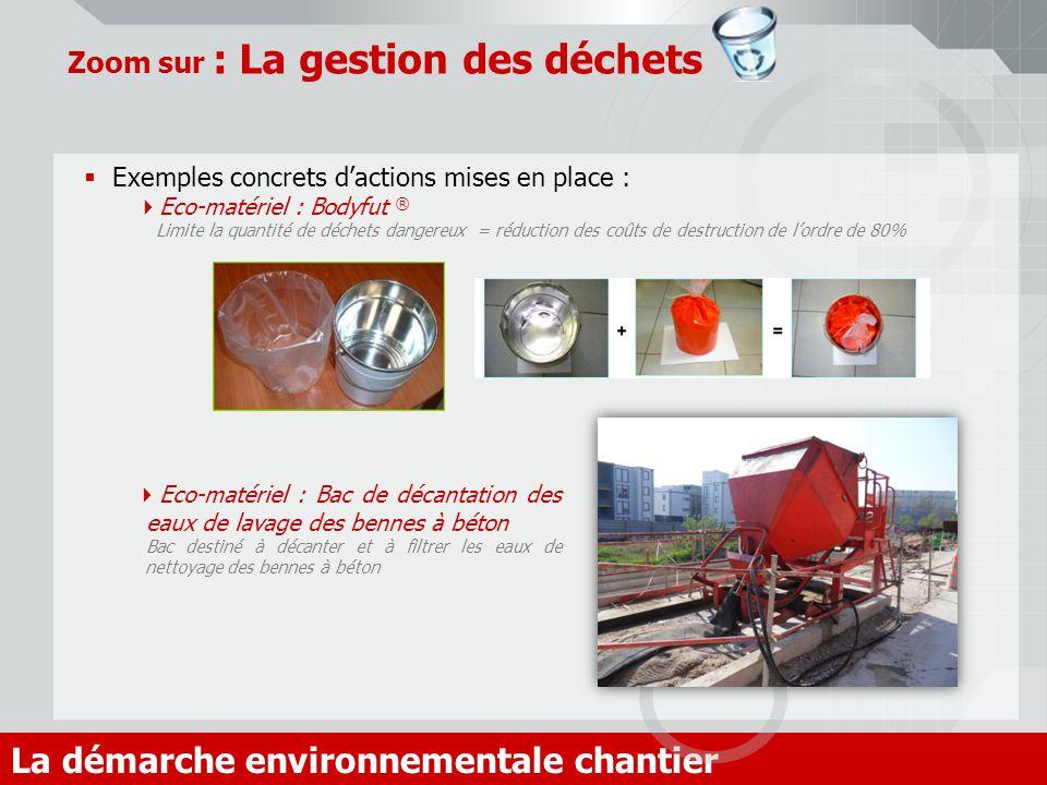 Zoom sur : La gestion des déchets La démarche environnementale chantier Exemples concrets dactions mises en place : Eco-matériel : Bodyfut ® Limite la