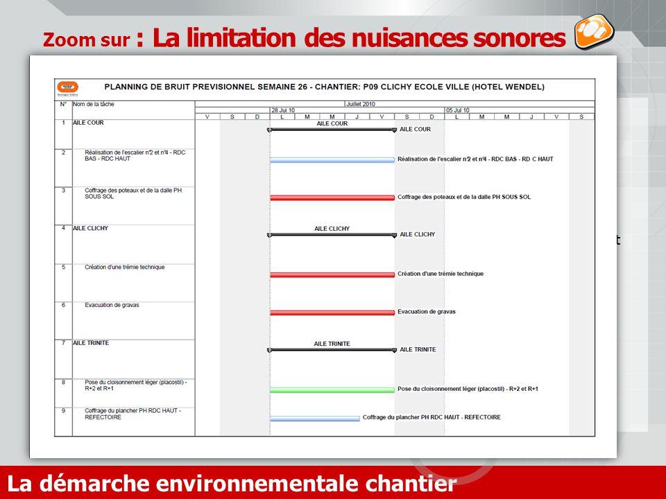 En phase étude : Plan dInstallation de Chantier : sens de circulation, écrans acoustiques, … Phasage et planning : logiciels de simulation, aménagemen