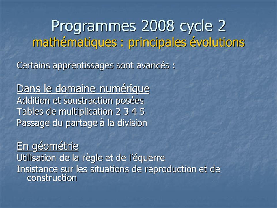 Programmes 2008 cycle 2 mathématiques : principales évolutions Certains apprentissages sont avancés : Dans le domaine numérique Addition et soustraction posées Tables de multiplication 2 3 4 5 Passage du partage à la division En géométrie Utilisation de la règle et de léquerre Insistance sur les situations de reproduction et de construction