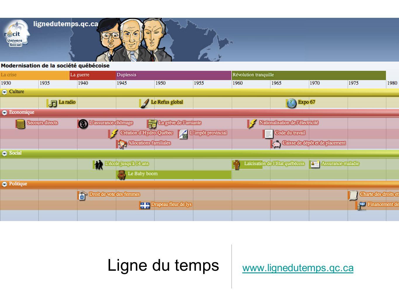 www.lignedutemps.qc.ca Ligne du temps