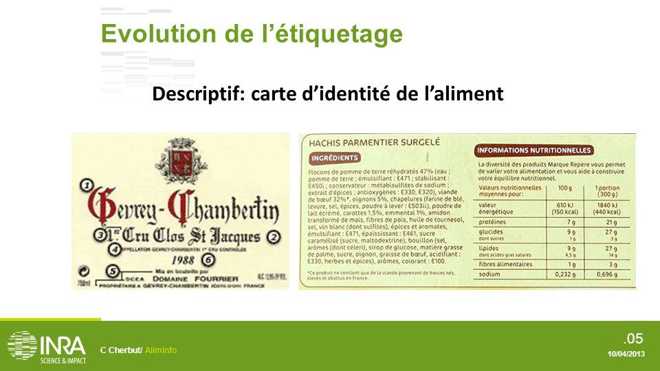 .06 Etiquetage descriptif Des impacts significatifs mais qui restent dampleur limitée Sur les comportements de consommation Sur les caractéristiques des produits C Cherbut/ AlimInfo 10/04/2013