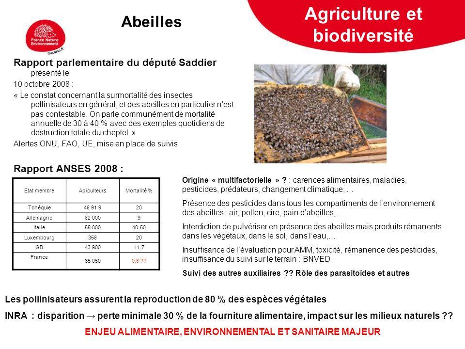 5 février 2009 Rapport parlementaire du député Saddier présenté le 10 octobre 2008 : « Le constat concernant la surmortalité des insectes pollinisateu