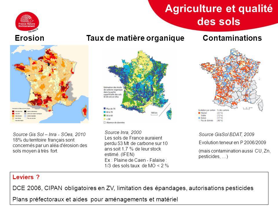 5 février 2009 Agriculture et qualité des sols Erosion Taux de matière organique Contaminations Leviers ? DCE 2006, CIPAN obligatoires en ZV, limitati