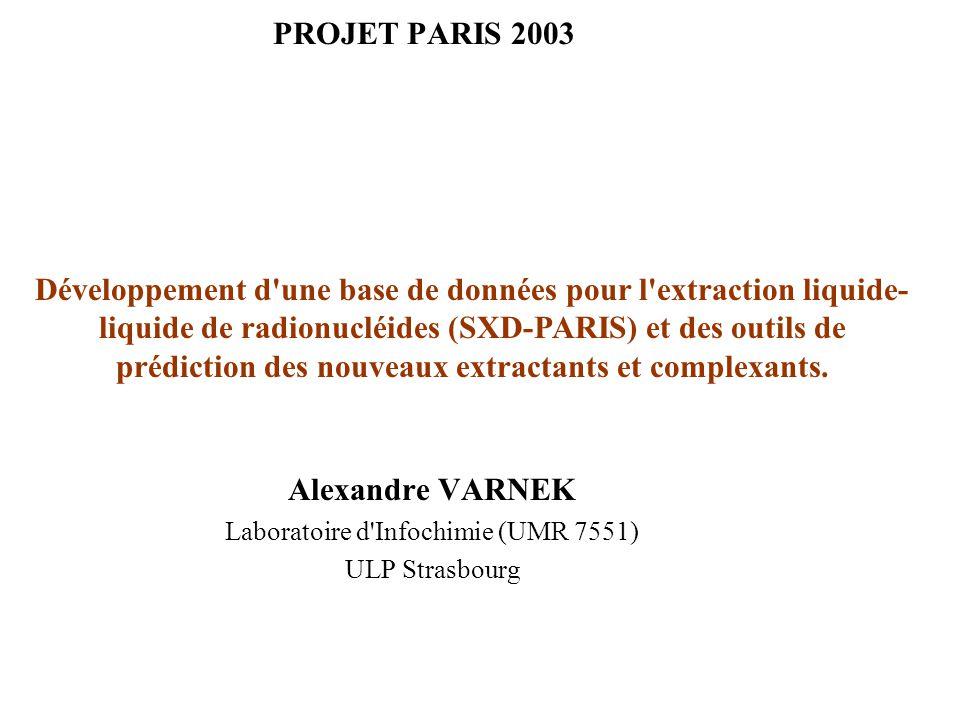 PROJET PARIS 2003 Alexandre VARNEK Laboratoire d Infochimie (UMR 7551) ULP Strasbourg Développement d une base de données pour l extraction liquide- liquide de radionucléides (SXD-PARIS) et des outils de prédiction des nouveaux extractants et complexants.
