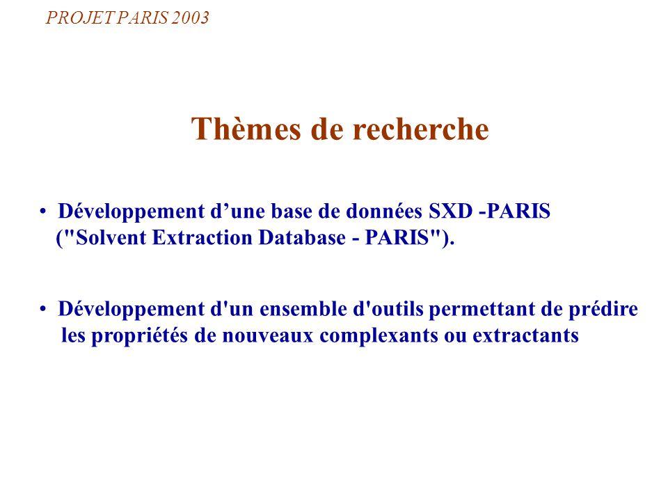 Développement dune base de données SXD -PARIS ( Solvent Extraction Database - PARIS ).