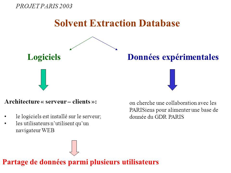 PROJET PARIS 2003 Solvent Extraction Database Architecture « serveur – clients »: le logiciels est installé sur le serveur; les utilisateurs nutilisen