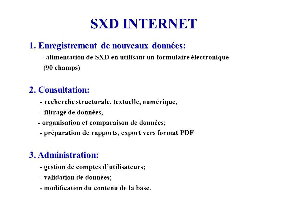 1. Enregistrement de nouveaux données: - alimentation de SXD en utilisant un formulaire électronique (90 champs) 2. Consultation: - recherche structur