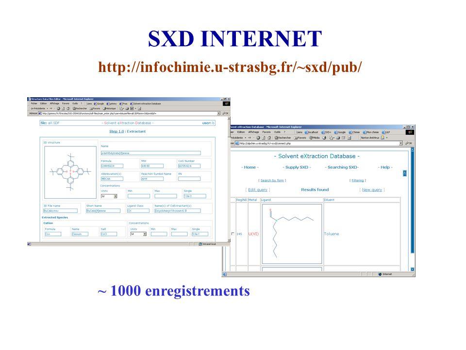 http://infochimie.u-strasbg.fr/~sxd/pub/ ~ 1000 enregistrements