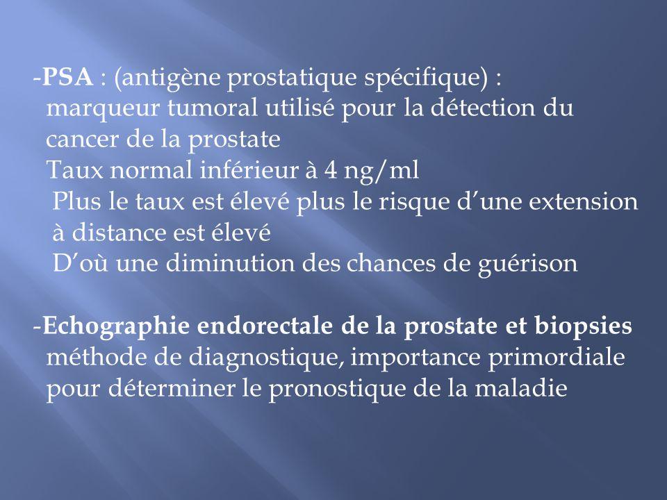 - PSA : (antigène prostatique spécifique) : marqueur tumoral utilisé pour la détection du cancer de la prostate Taux normal inférieur à 4 ng/ml Plus l
