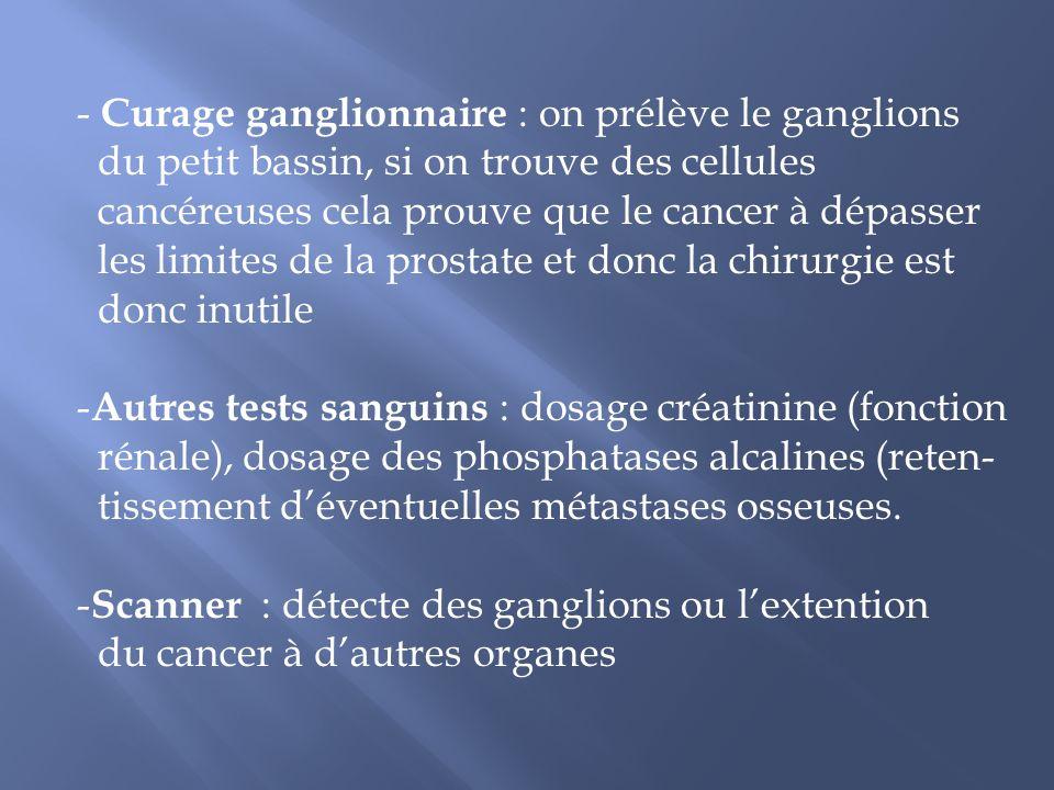 - Curage ganglionnaire : on prélève le ganglions du petit bassin, si on trouve des cellules cancéreuses cela prouve que le cancer à dépasser les limit