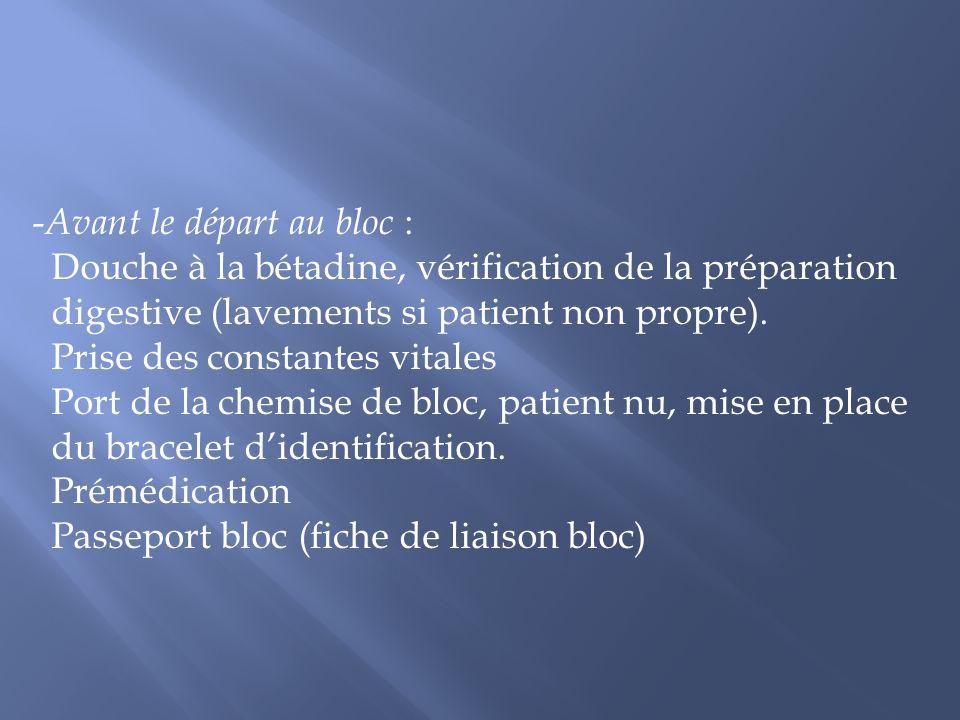 - Avant le départ au bloc : Douche à la bétadine, vérification de la préparation digestive (lavements si patient non propre). Prise des constantes vit