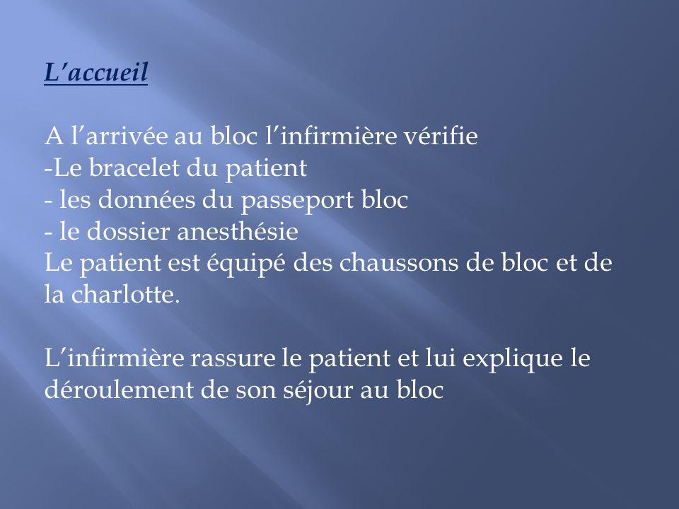 A larrivée au bloc linfirmière vérifie -Le bracelet du patient - les données du passeport bloc - le dossier anesthésie Le patient est équipé des chaus