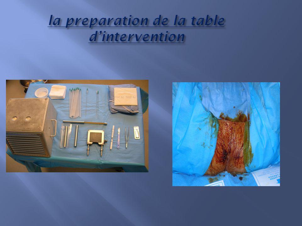 la preparation de la table dintervention