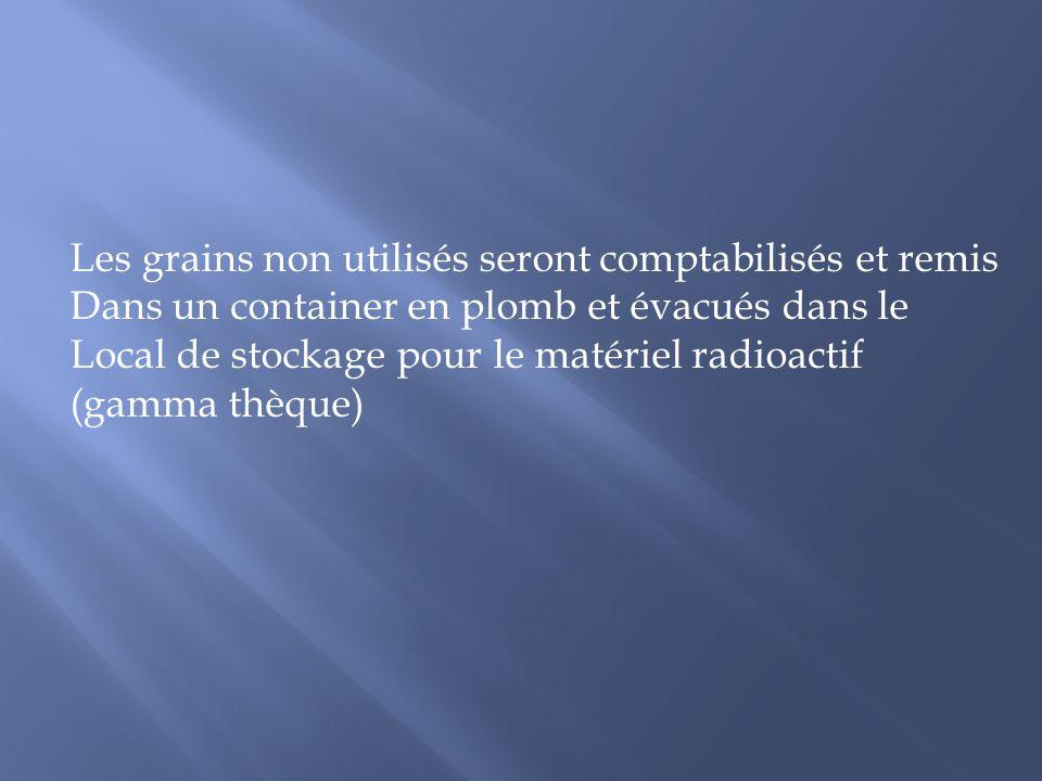 Les grains non utilisés seront comptabilisés et remis Dans un container en plomb et évacués dans le Local de stockage pour le matériel radioactif (gam