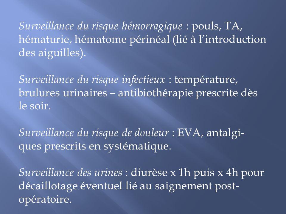 Surveillance du risque hémorragique : pouls, TA, hématurie, hématome périnéal (lié à lintroduction des aiguilles). Surveillance du risque infectieux :