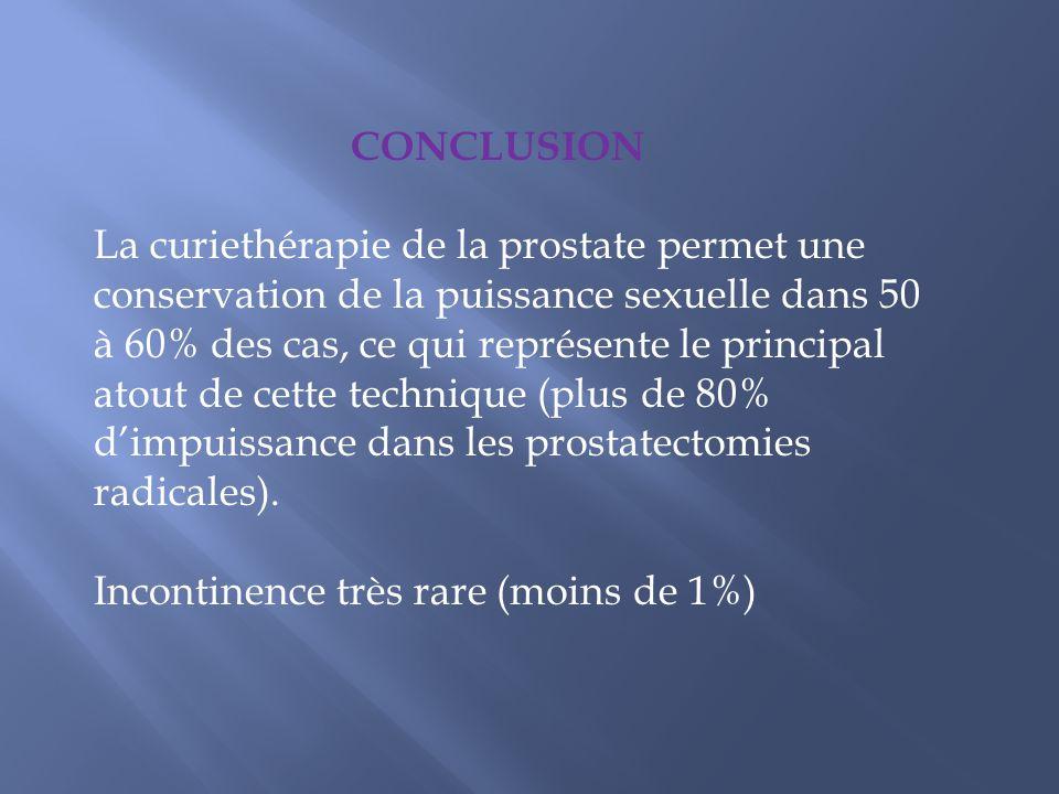 CONCLUSION La curiethérapie de la prostate permet une conservation de la puissance sexuelle dans 50 à 60% des cas, ce qui représente le principal atou