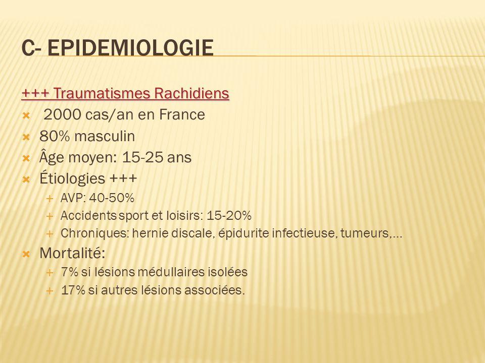 C- EPIDEMIOLOGIE +++ Traumatismes Rachidiens 2000 cas/an en France 80% masculin Âge moyen: 15-25 ans Étiologies +++ AVP: 40-50% Accidents sport et loisirs: 15-20% Chroniques: hernie discale, épidurite infectieuse, tumeurs,… Mortalité: 7% si lésions médullaires isolées 17% si autres lésions associées.