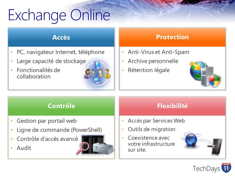 Exchange Online Accès Protection ContrôleFlexibilité