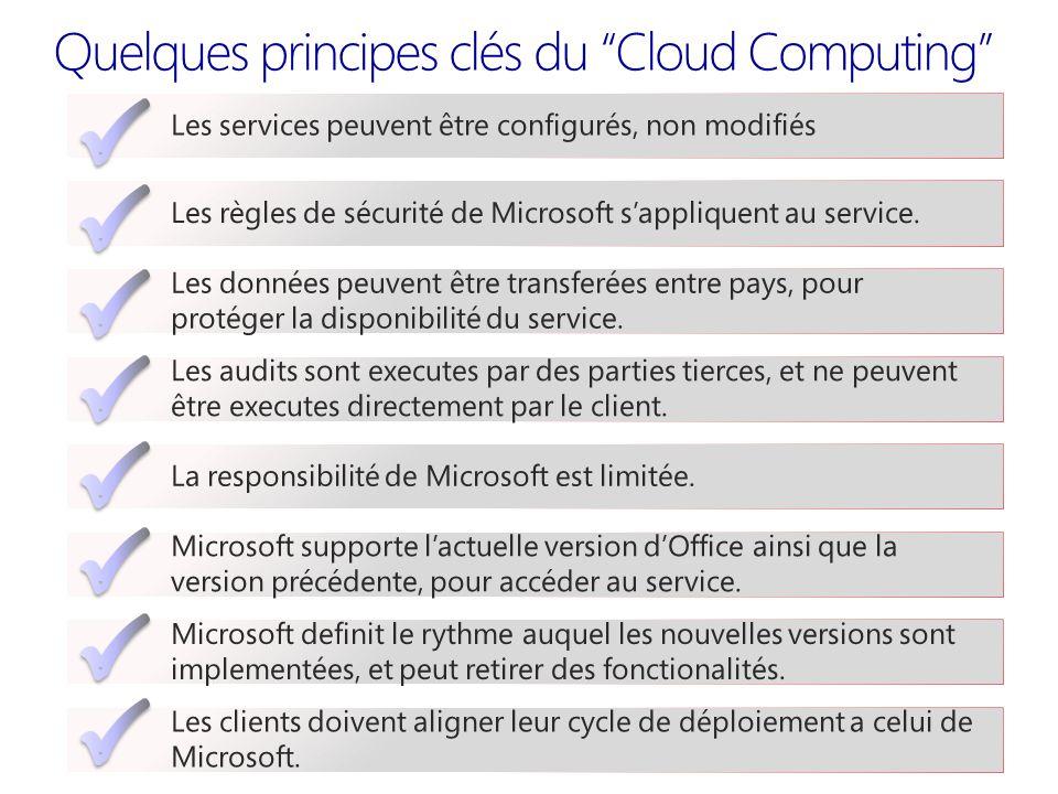 Quelques principes clés du Cloud Computing Les services peuvent être configurés, non modifiés Les règles de sécurité de Microsoft sappliquent au servi