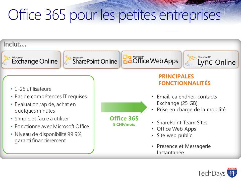 Office 365 pour les petites entreprises Inclut … Email, calendrier, contacts Exchange (25 GB) Prise en charge de la mobilité SharePoint Team Sites Off