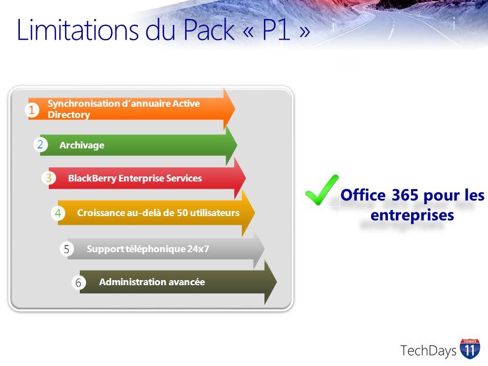 Limitations du Pack « P1 » Synchronisation dannuaire Active Directory Archivage 2 BlackBerry Enterprise Services 3 Croissance au-delà de 50 utilisateu