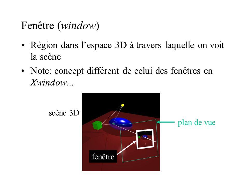 Fenêtre (window) Région dans lespace 3D à travers laquelle on voit la scène Note: concept différent de celui des fenêtres en Xwindow... scène 3D plan