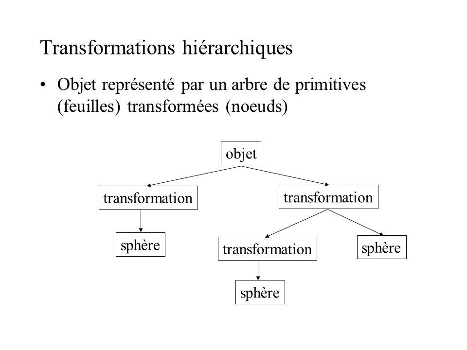 Transformations hiérarchiques Objet représenté par un arbre de primitives (feuilles) transformées (noeuds) objet transformation sphère