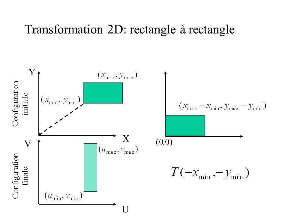 Transformation 2D: rectangle à rectangle