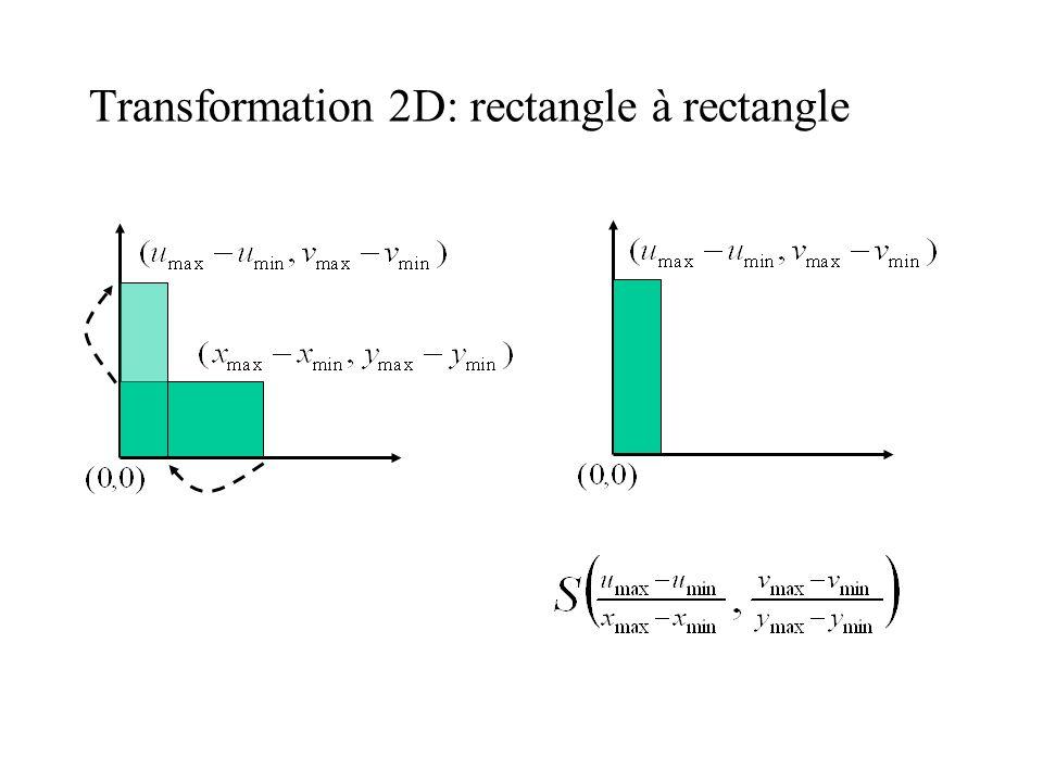Combinaison de changements déchelle en 2D