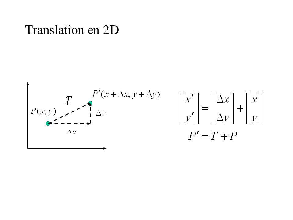 Combinaisons de matrices de transformation +efficacité –une seule matrice composée est utilisée au lieu dune série de matrices {R,T} –(rigid-body) –préserve les longueurs et les angles {R,T,S} –transformation affine –préserve le parallélisme des lignes (mais pas les longueurs ni les angles)