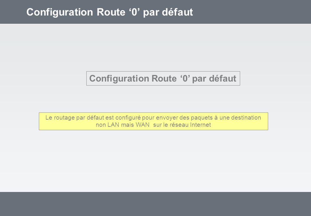 Configuration Route 0 par défaut Le routage par défaut est configuré pour envoyer des paquets à une destination non LAN mais WAN sur le réseau Internet