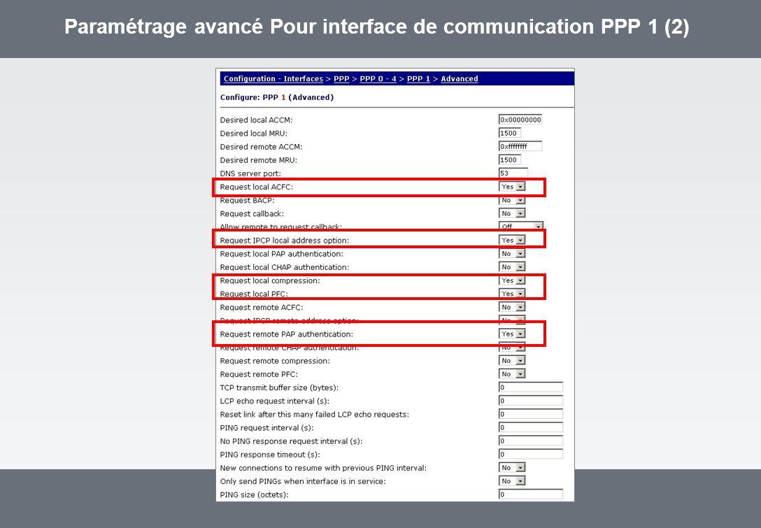 Paramétrage avancé Pour interface de communication PPP 1 (2)