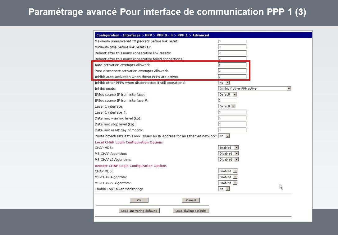 Paramétrage avancé Pour interface de communication PPP 1 (3)