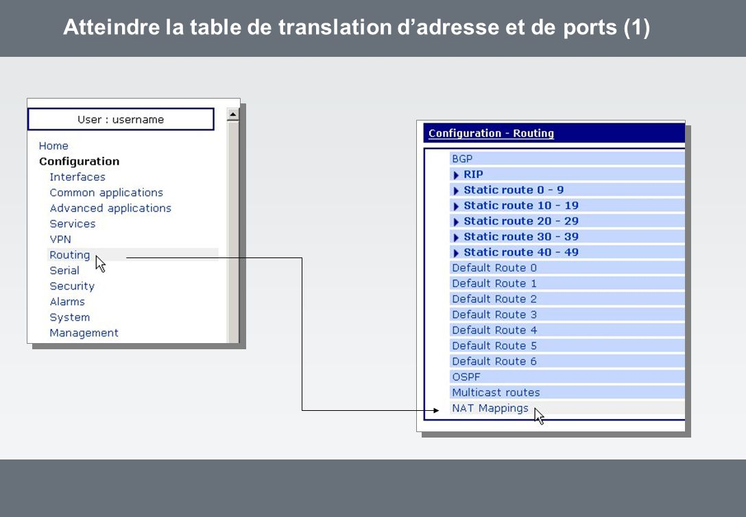 Atteindre la table de translation dadresse et de ports (1)