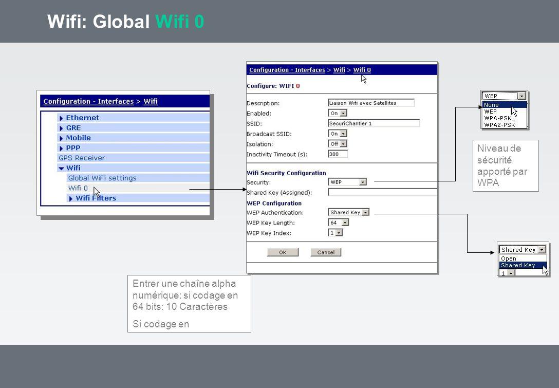 Wifi: Global Wifi 0 Niveau de sécurité apporté par WPA Entrer une chaîne alpha numérique: si codage en 64 bits: 10 Caractères Si codage en
