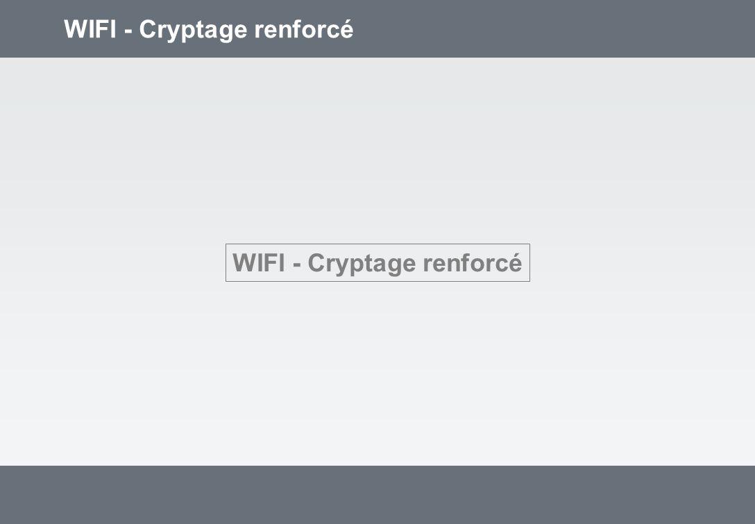WIFI - Cryptage renforcé