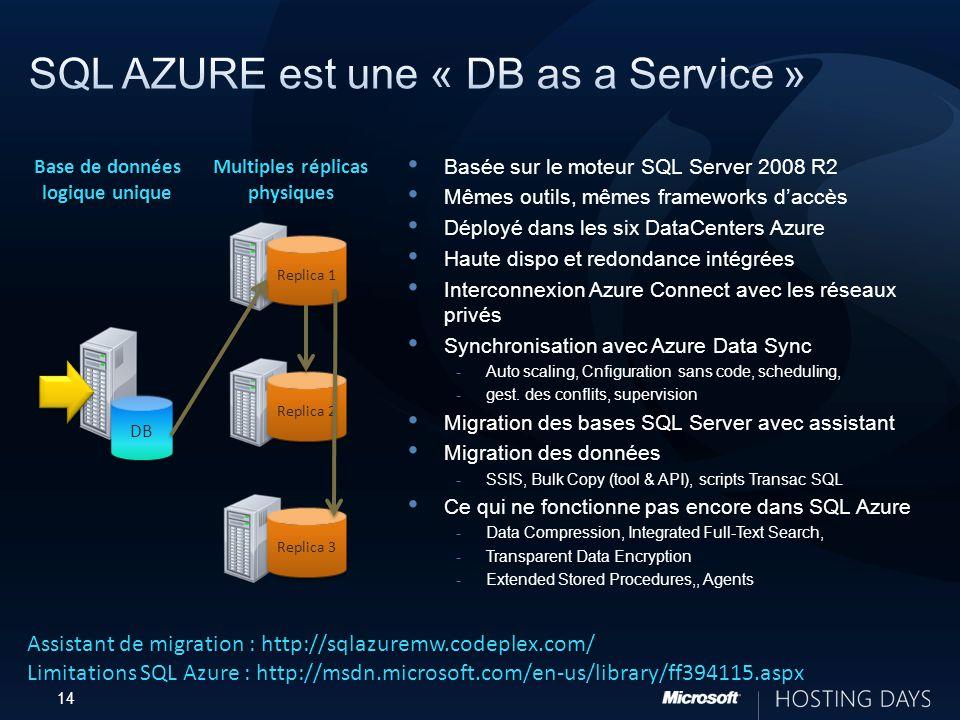 14 Basée sur le moteur SQL Server 2008 R2 Mêmes outils, mêmes frameworks daccès Déployé dans les six DataCenters Azure Haute dispo et redondance intégrées Interconnexion Azure Connect avec les réseaux privés Synchronisation avec Azure Data Sync Auto scaling, Cnfiguration sans code, scheduling, gest.