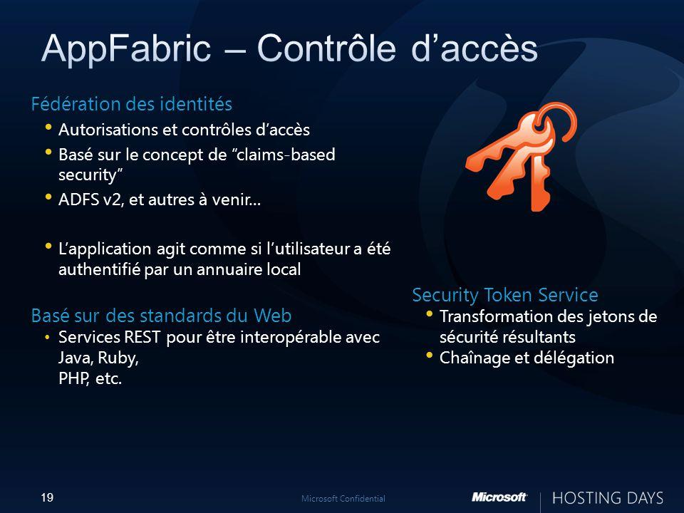 19 Microsoft Confidential Fédération des identités Autorisations et contrôles daccès Basé sur le concept de claims-based security ADFS v2, et autres à venir… Lapplication agit comme si lutilisateur a été authentifié par un annuaire local Basé sur des standards du Web Services REST pour être interopérable avec Java, Ruby, PHP, etc.