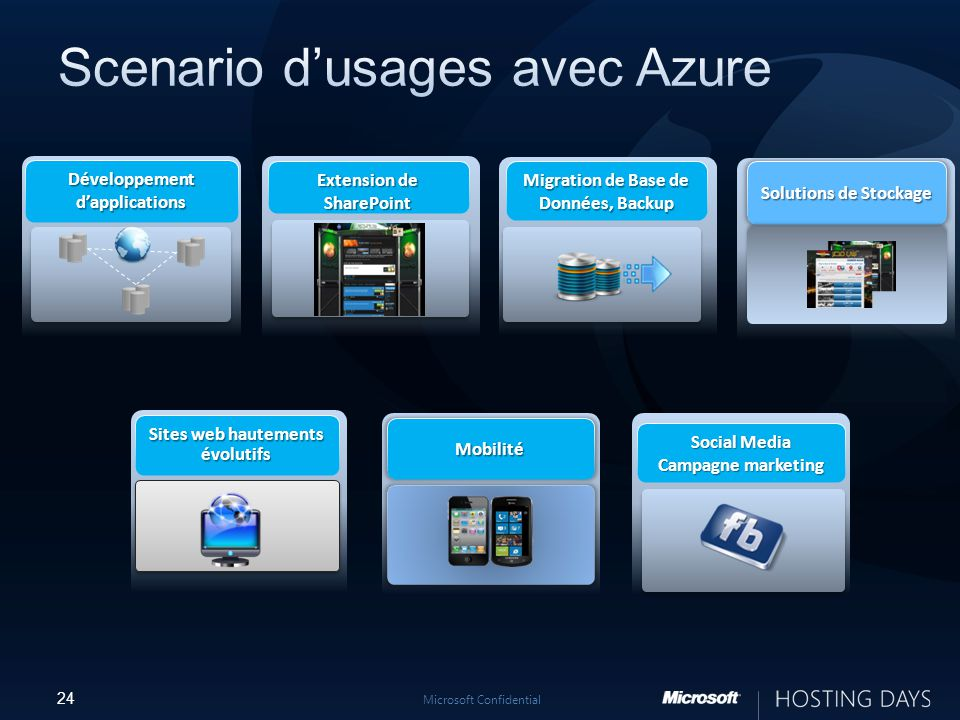 24 Microsoft Confidential Développement dapplications SocialMedia Social Media Campagne marketing Sites web hautements évolutifs Migration de Base de Données, Backup Solutions de Stockage Mobilité Extension de SharePoint