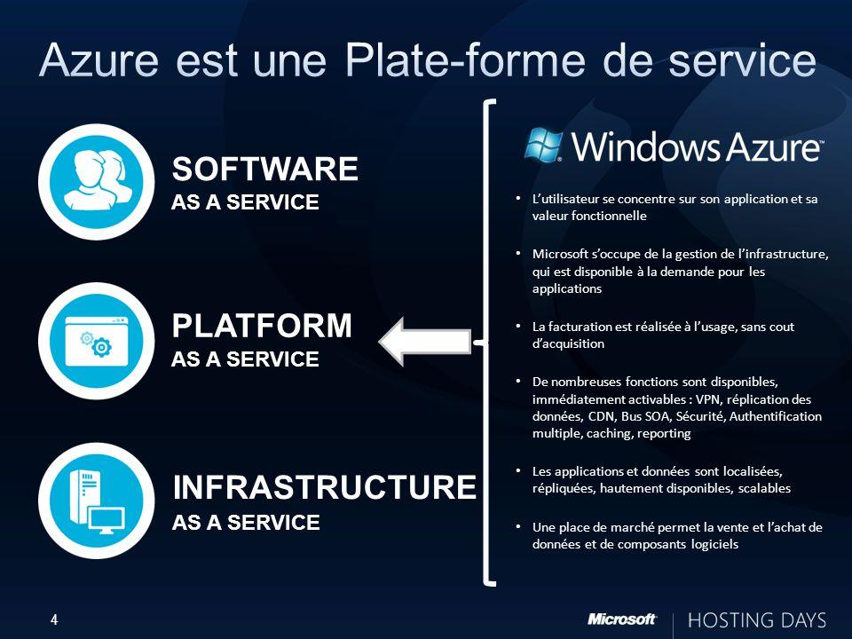4 SOFTWARE AS A SERVICE PLATFORM AS A SERVICE INFRASTRUCTURE AS A SERVICE Lutilisateur se concentre sur son application et sa valeur fonctionnelle Microsoft soccupe de la gestion de linfrastructure, qui est disponible à la demande pour les applications La facturation est réalisée à lusage, sans cout dacquisition De nombreuses fonctions sont disponibles, immédiatement activables : VPN, réplication des données, CDN, Bus SOA, Sécurité, Authentification multiple, caching, reporting Les applications et données sont localisées, répliquées, hautement disponibles, scalables Une place de marché permet la vente et lachat de données et de composants logiciels