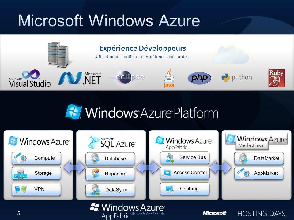 5 Microsoft Confidential Expérience Développeurs Utilisation des outils et compétences existantes MarketPlace