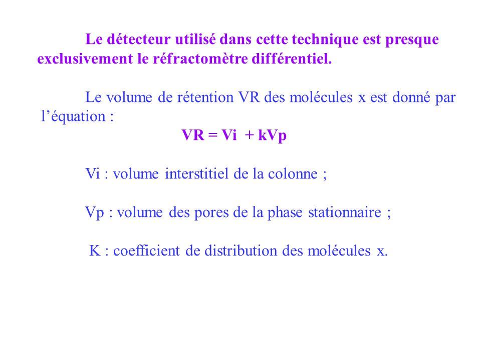 Le détecteur utilisé dans cette technique est presque exclusivement le réfractomètre différentiel. Le volume de rétention VR des molécules x est donné