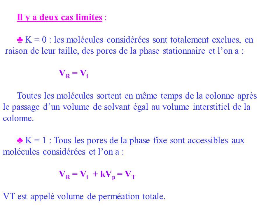 Il y a deux cas limites : K = 0 : les molécules considérées sont totalement exclues, en raison de leur taille, des pores de la phase stationnaire et l