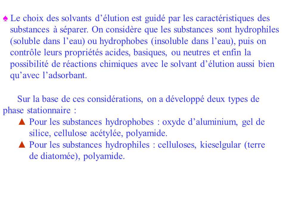 Le choix des solvants délution est guidé par les caractéristiques des substances à séparer. On considère que les substances sont hydrophiles (soluble
