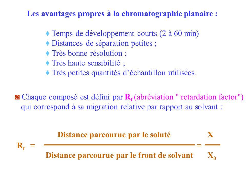 Les avantages propres à la chromatographie planaire : Temps de développement courts (2 à 60 min) Distances de séparation petites ; Très bonne résoluti
