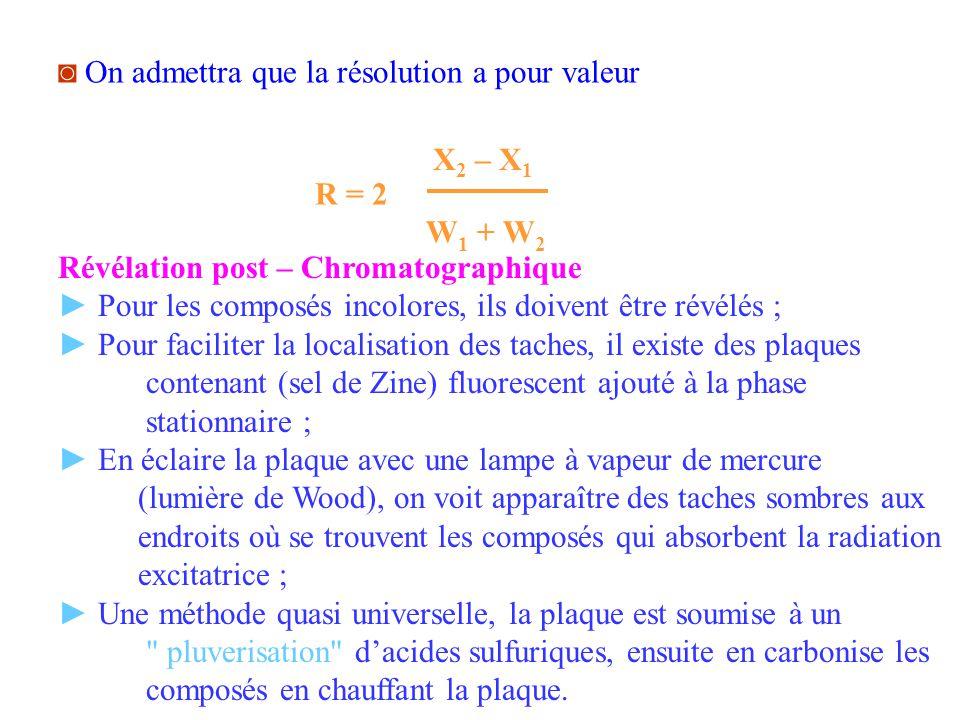 On admettra que la résolution a pour valeur R = 2 W 1 + W 2 X 2 – X 1 Révélation post – Chromatographique Pour les composés incolores, ils doivent êtr